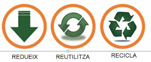 Reduir residus, reutilitzar i reciclar.