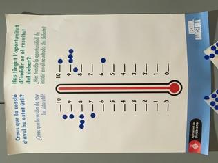 Termometro de la trobada
