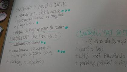 Escola Sant Ramón Nonat: Una Barcelona més humana i en transició ecològica (3r ESO B)