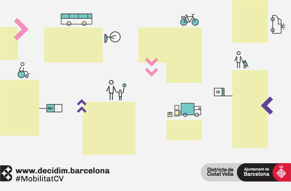 Pla de Mobilitat de Ciutat Vella